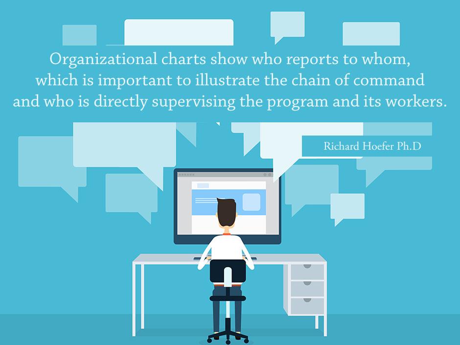 Organizational charts (name)